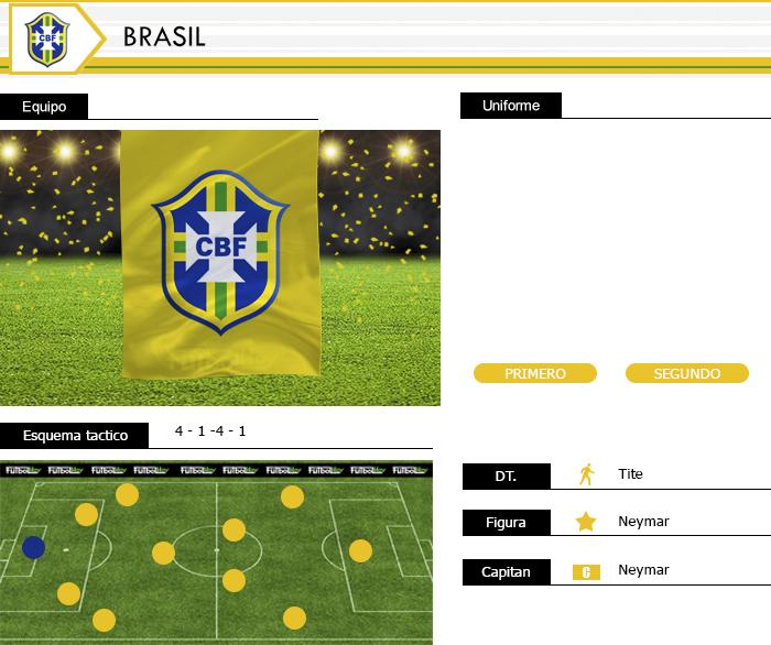 http://futbolhoy.co/wp-content/uploads/2017/09/Esquepa-Brasil.jpg