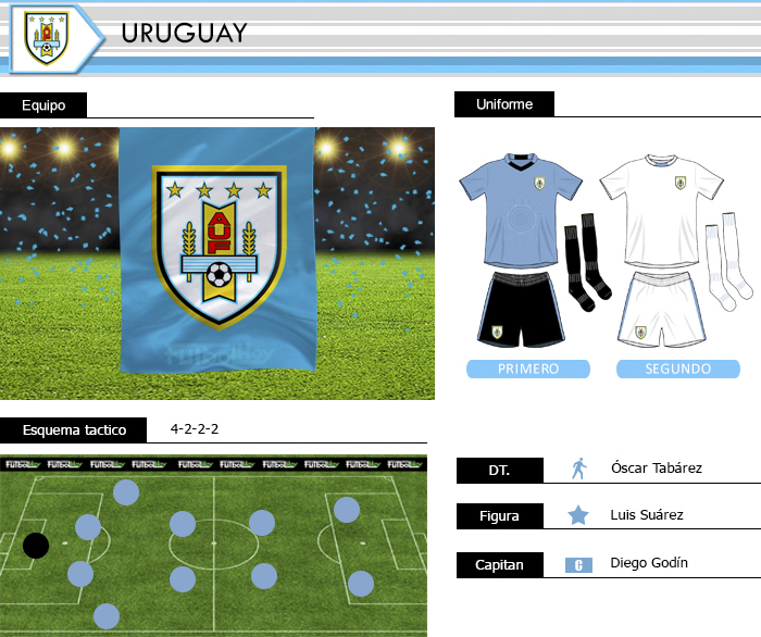 http://futbolhoy.co/wp-content/uploads/2017/09/Uruguay-Rusia2018-2-1.jpg