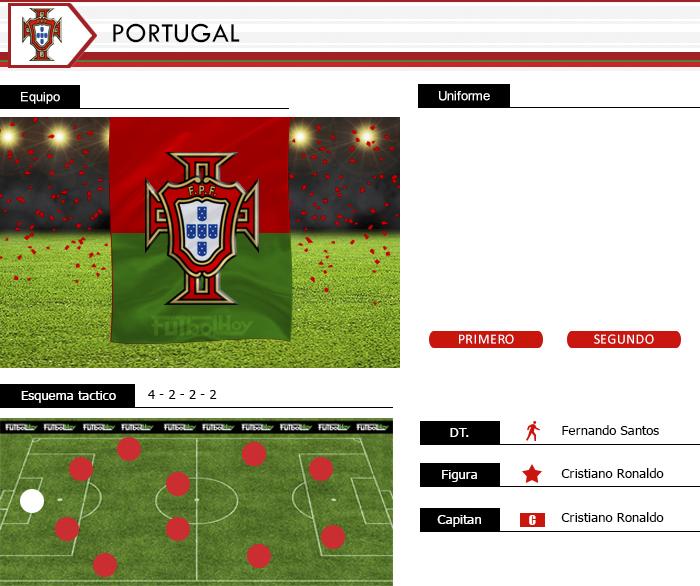 http://futbolhoy.co/wp-content/uploads/2018/02/Esquepa-Portugal-1.jpg