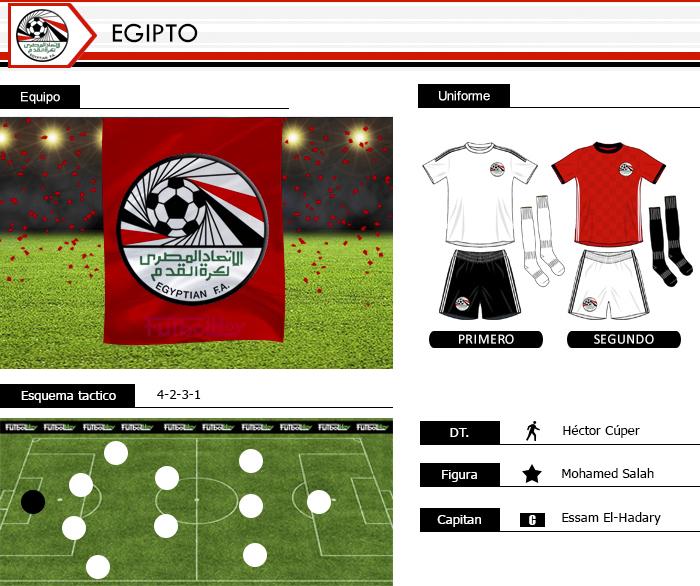 http://futbolhoy.co/wp-content/uploads/2018/04/Completo-Egipto-1-1.jpg