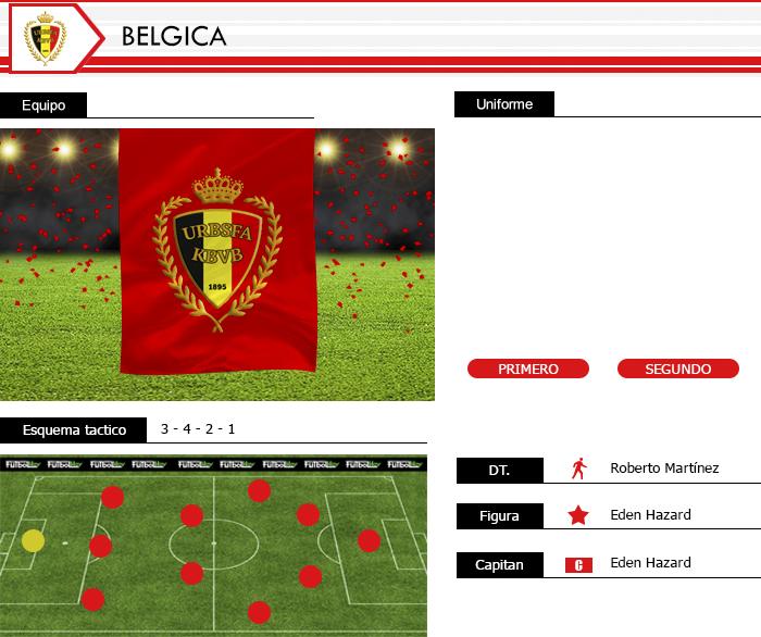 http://futbolhoy.co/wp-content/uploads/2018/04/Esquepa-Belgica.jpg