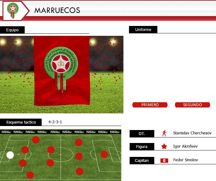 http://futbolhoy.co/wp-content/uploads/2018/04/Esquepa-Marruecos-1.jpg