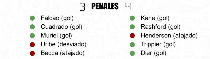 http://futbolhoy.co/wp-content/uploads/2018/07/Col-Inga-Penales.jpg